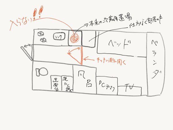 f:id:hikarureon:20160220151052j:plain