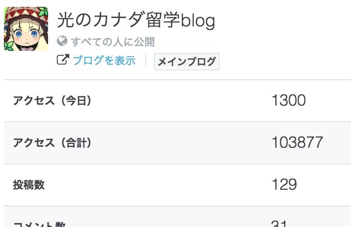 f:id:hikaruryugaku:20161010105427p:plain