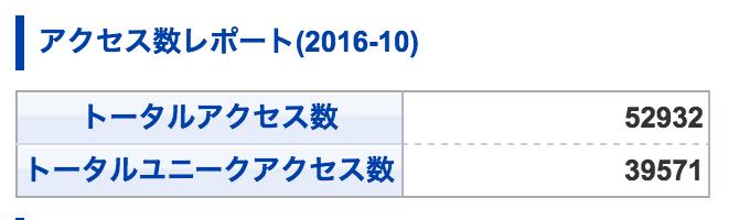 f:id:hikaruryugaku:20161105143103p:plain