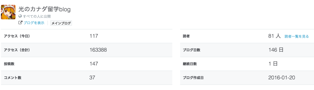 f:id:hikaruryugaku:20161223081807p:plain