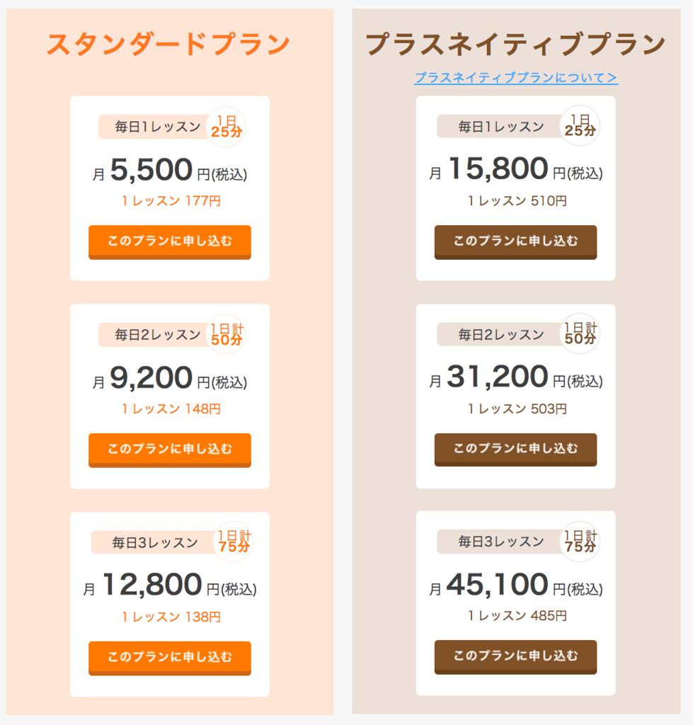 DMM英会話価格表