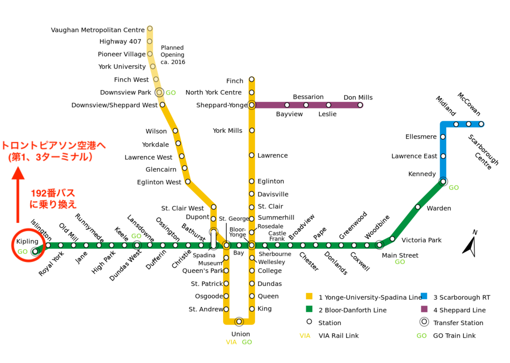 TTCマップ