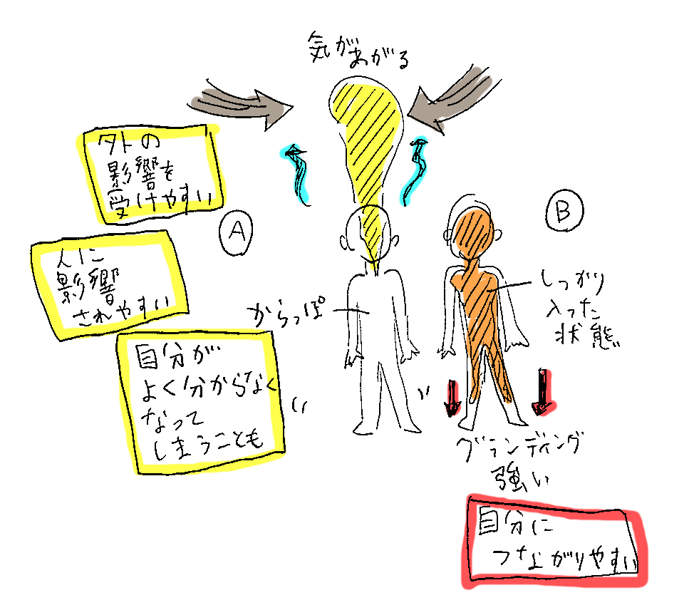 f:id:hikaruwa:20160726133442j:plain