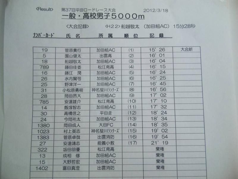 f:id:hikawa029:20120318160832j:image:w450