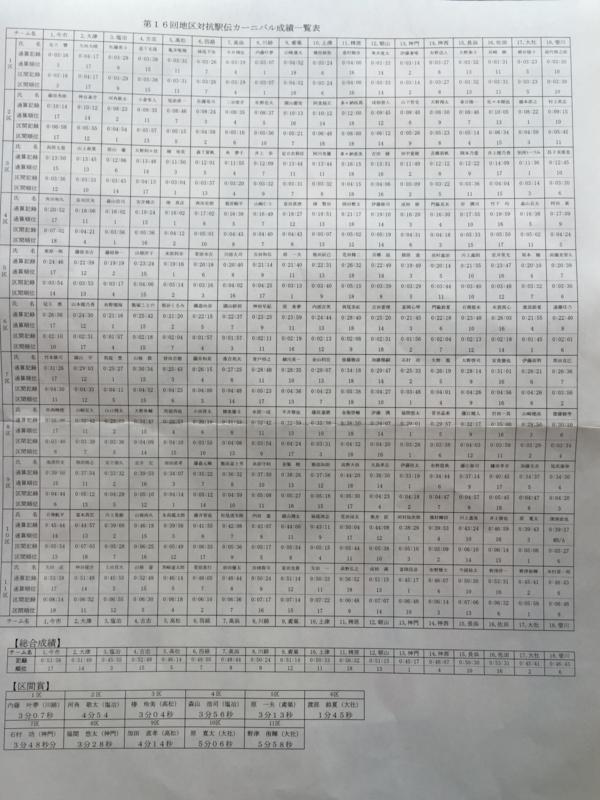 f:id:hikawa029:20141116125302j:image