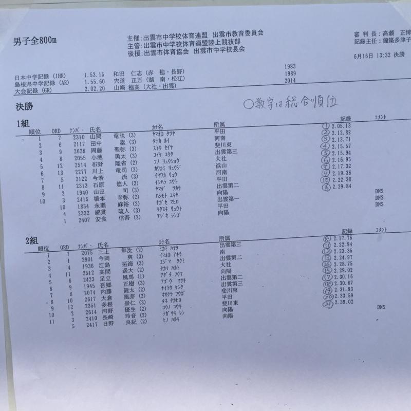 f:id:hikawa029:20150616144401j:image