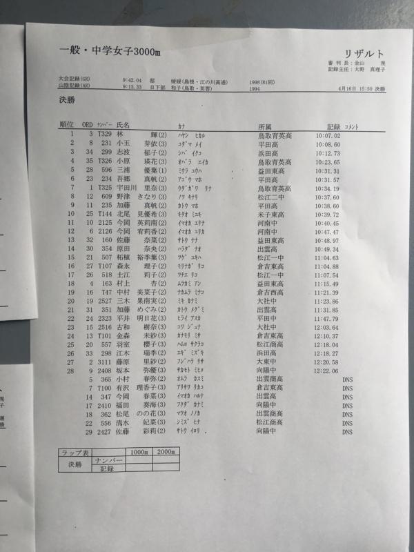 f:id:hikawa029:20160416174205j:image