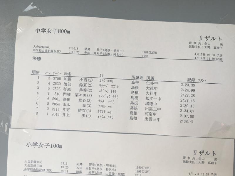 f:id:hikawa029:20160417165838j:image
