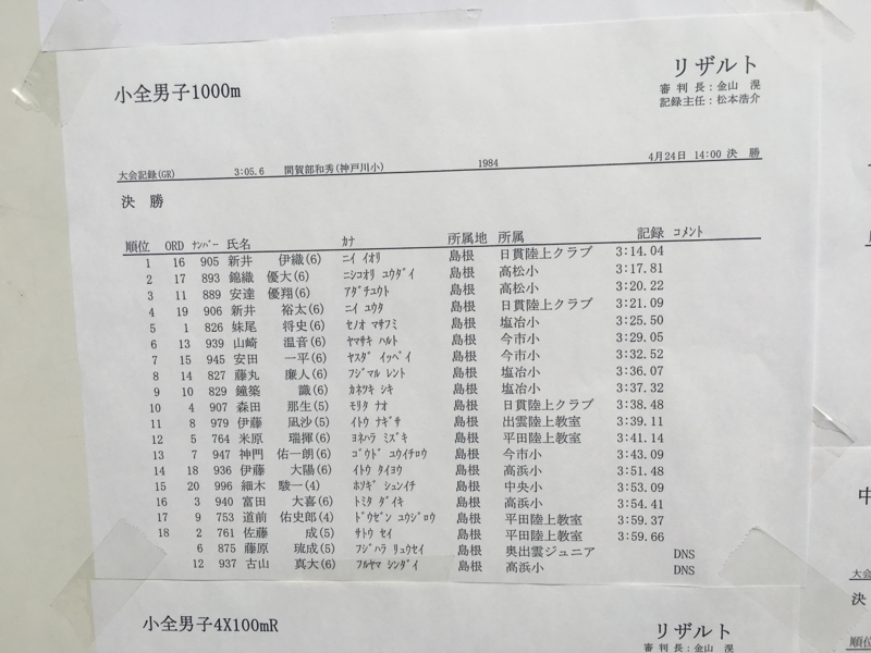 f:id:hikawa029:20160424152541j:image