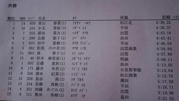 f:id:hikawa029:20160527150314j:image