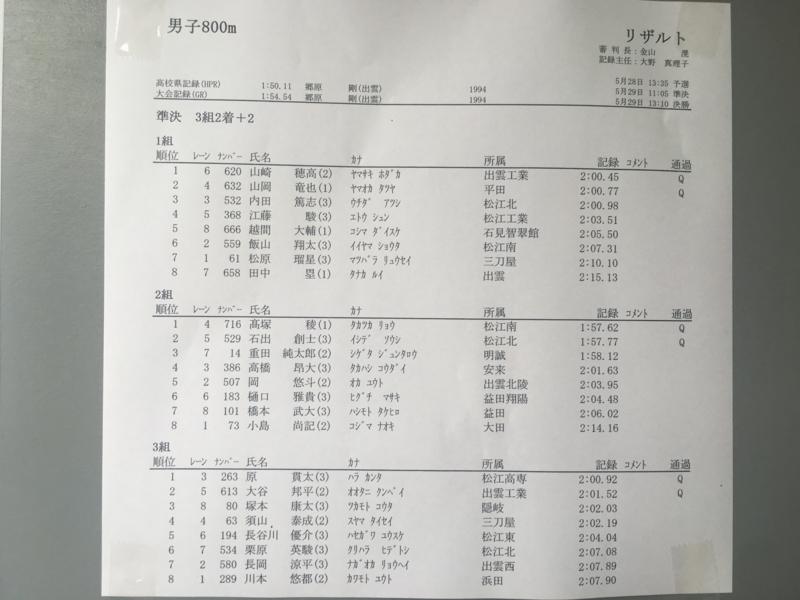 f:id:hikawa029:20160529114301j:image