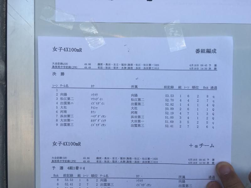 f:id:hikawa029:20160618111652j:image