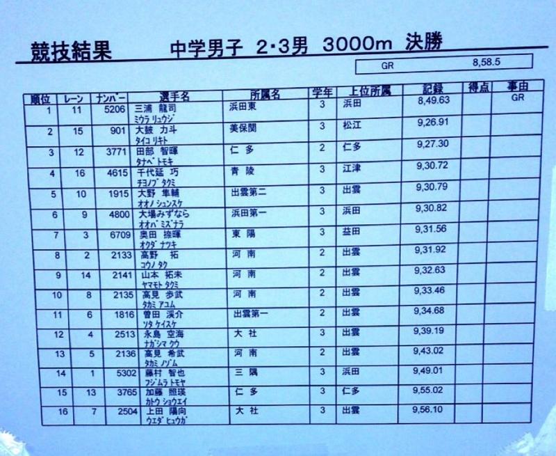 f:id:hikawa029:20160723154949j:image