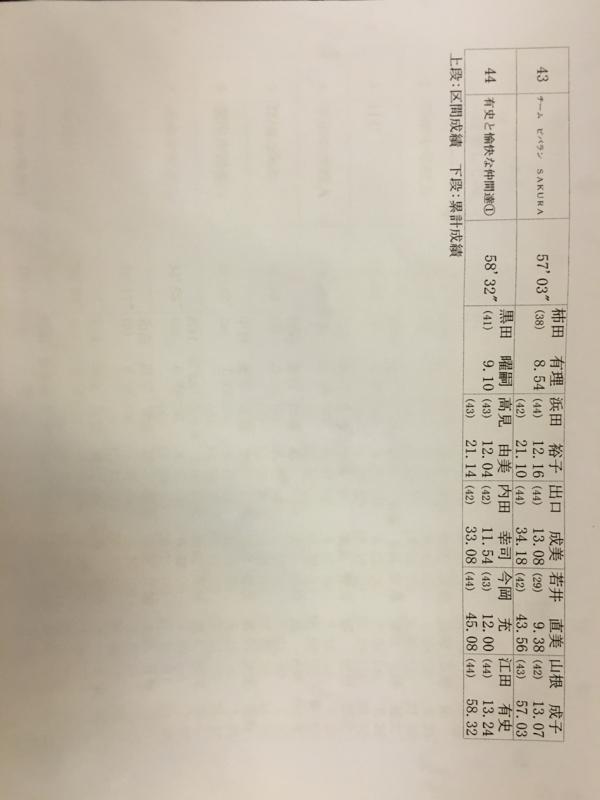 f:id:hikawa029:20160828135220j:image