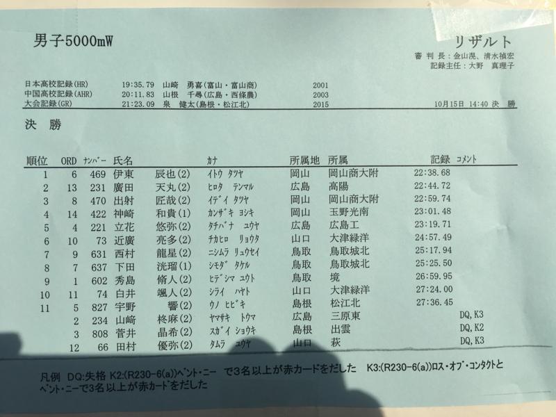f:id:hikawa029:20161015160335j:image