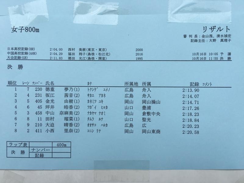f:id:hikawa029:20161016123858j:image