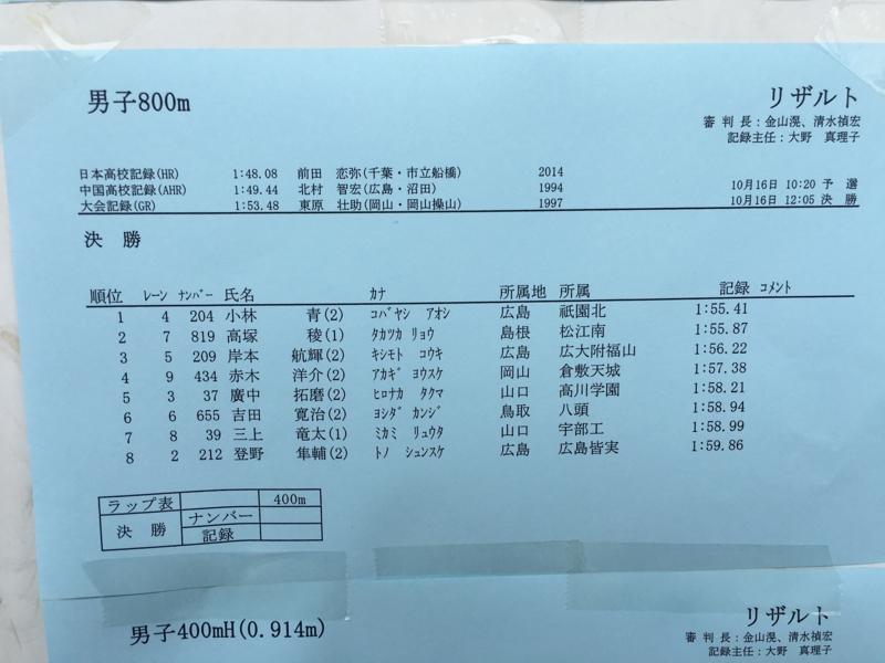 f:id:hikawa029:20161016123912j:image