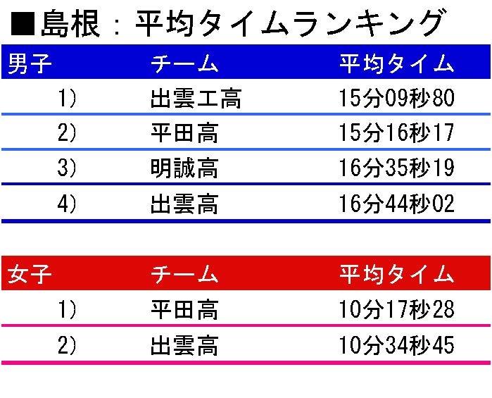 f:id:hikawa029:20161018123322j:image