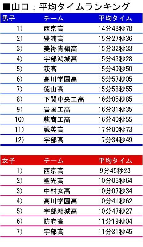 f:id:hikawa029:20161018155304j:image