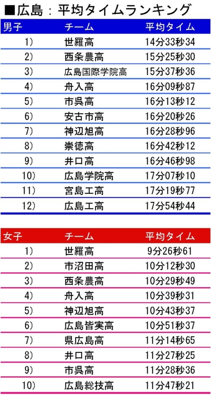 f:id:hikawa029:20161018155306j:image