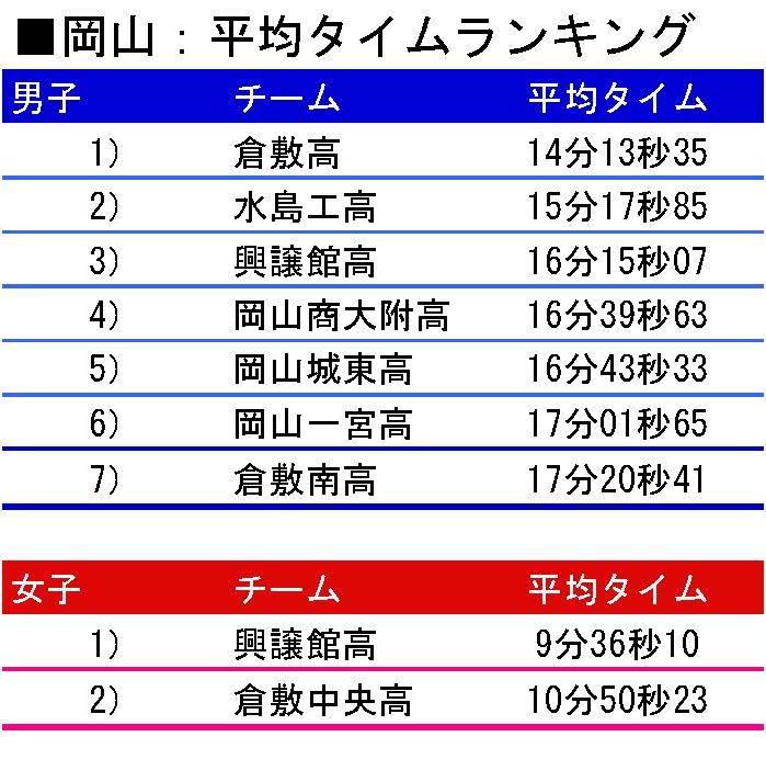 f:id:hikawa029:20161018155307j:image