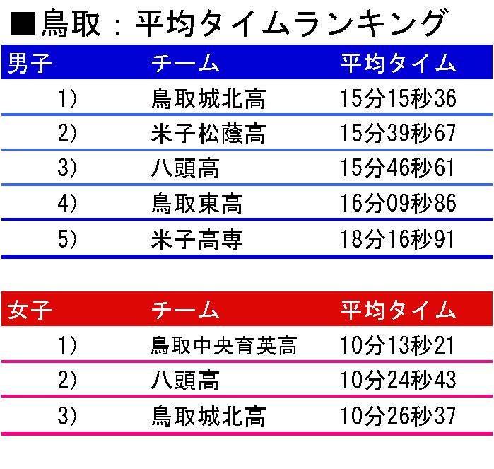 f:id:hikawa029:20161018155308j:image