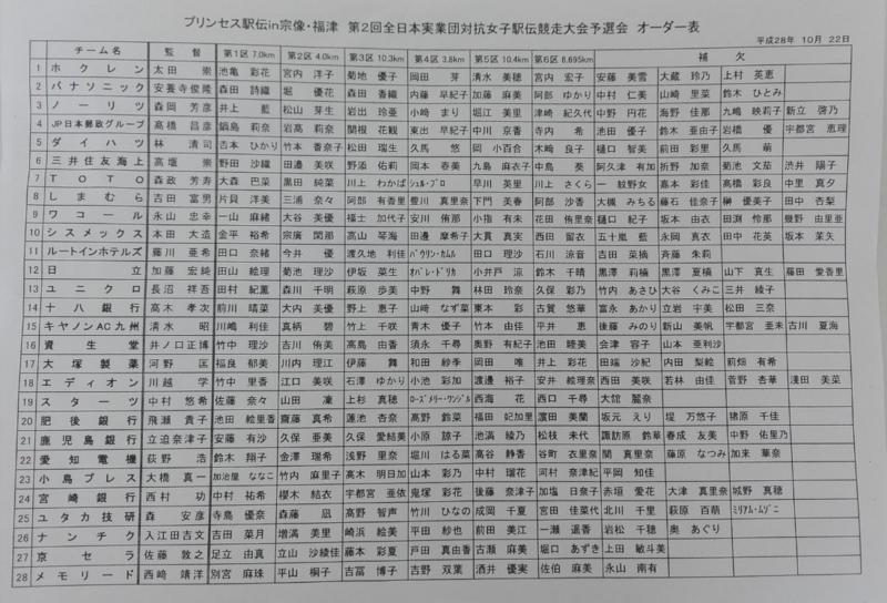 f:id:hikawa029:20161022213816j:image