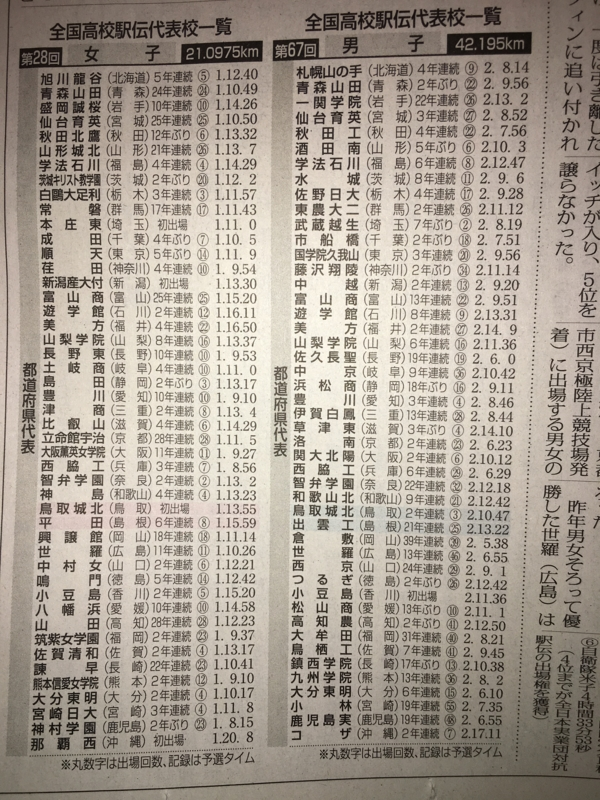 f:id:hikawa029:20161115065713j:image