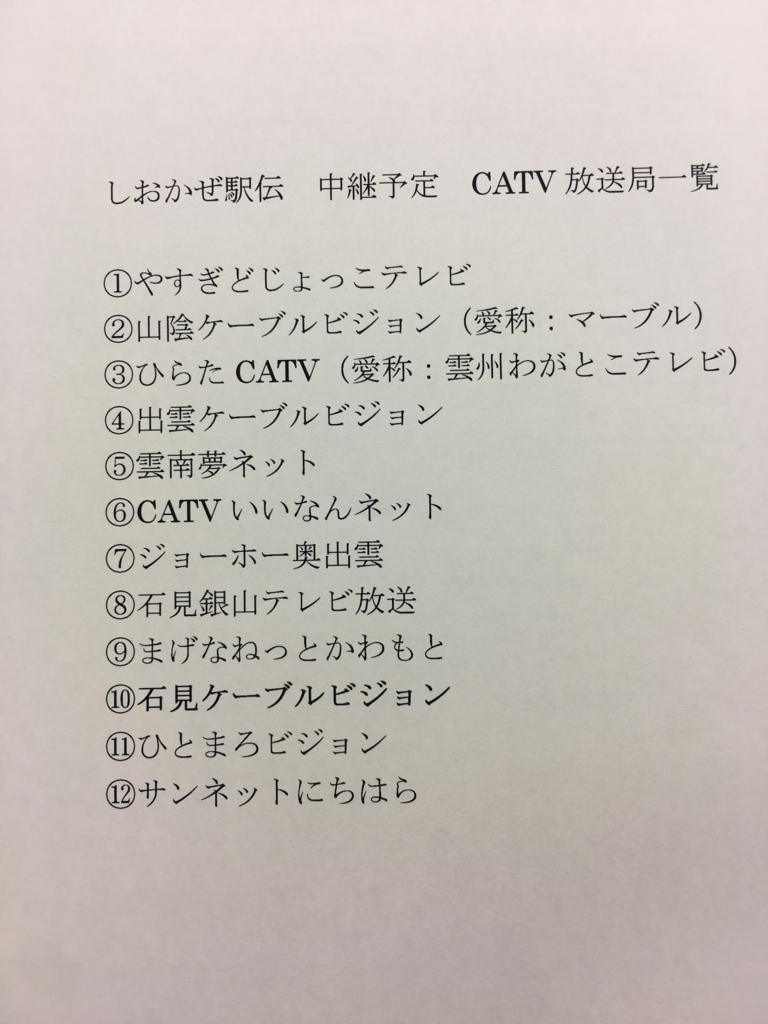 f:id:hikawa029:20161210135135j:plain