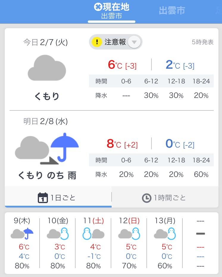 f:id:hikawa029:20170207101155p:plain