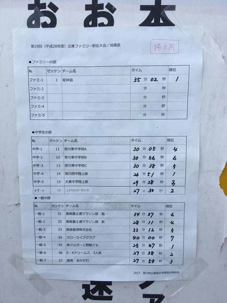 f:id:hikawa029:20170320074351j:plain