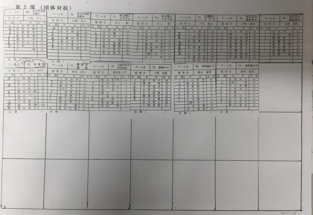 f:id:hikawa029:20170401114221j:plain