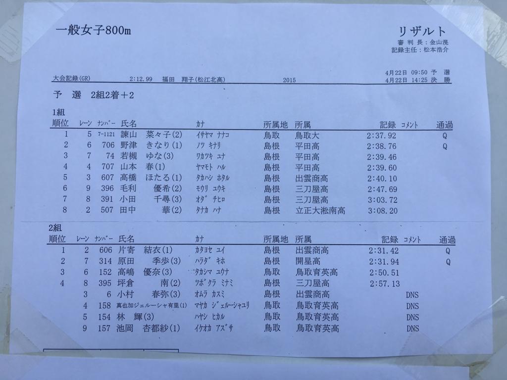 f:id:hikawa029:20170422112731j:plain
