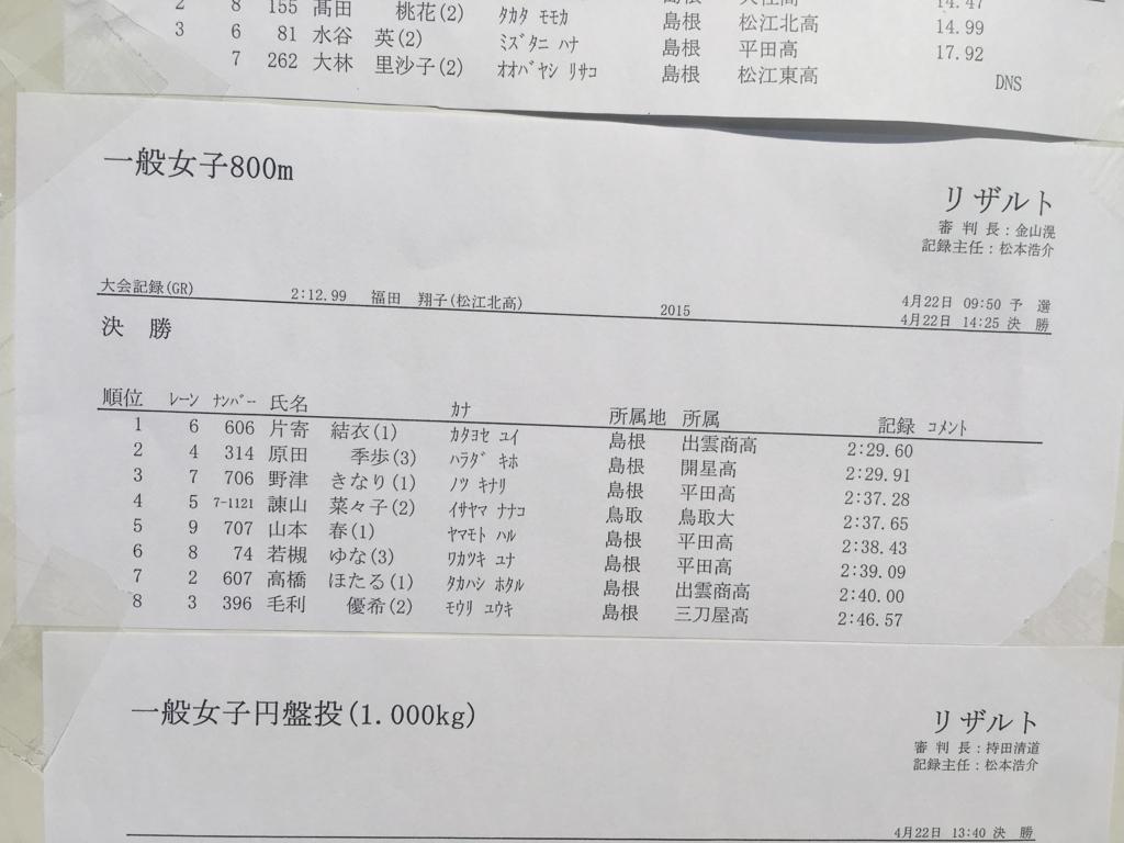 f:id:hikawa029:20170422155102j:plain