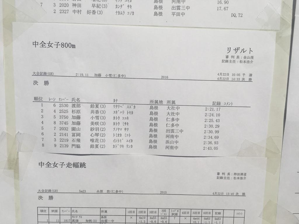 f:id:hikawa029:20170422155115j:plain