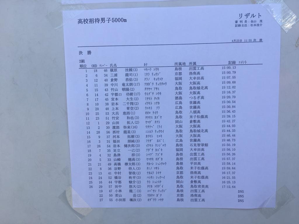 f:id:hikawa029:20170423131431j:plain