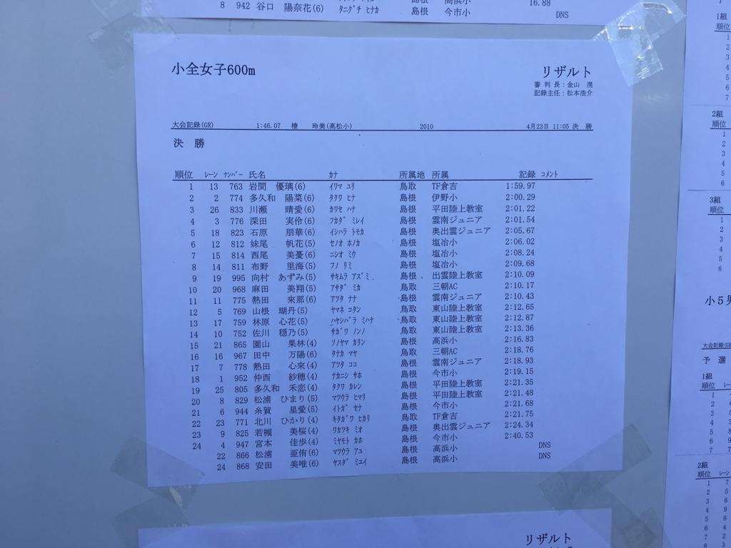 f:id:hikawa029:20170423131444j:plain