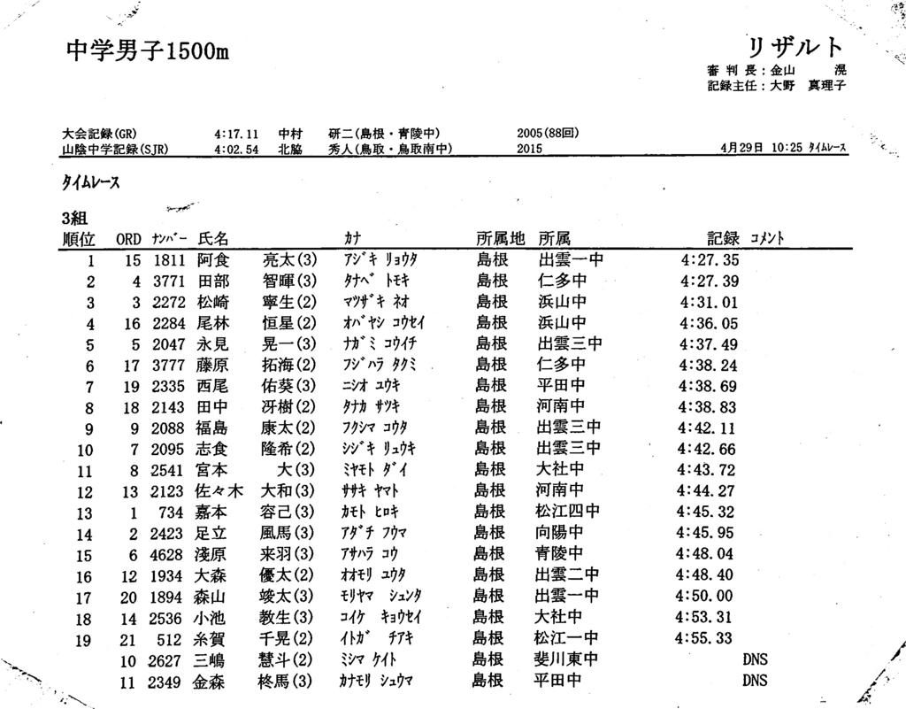 f:id:hikawa029:20170429120016j:plain
