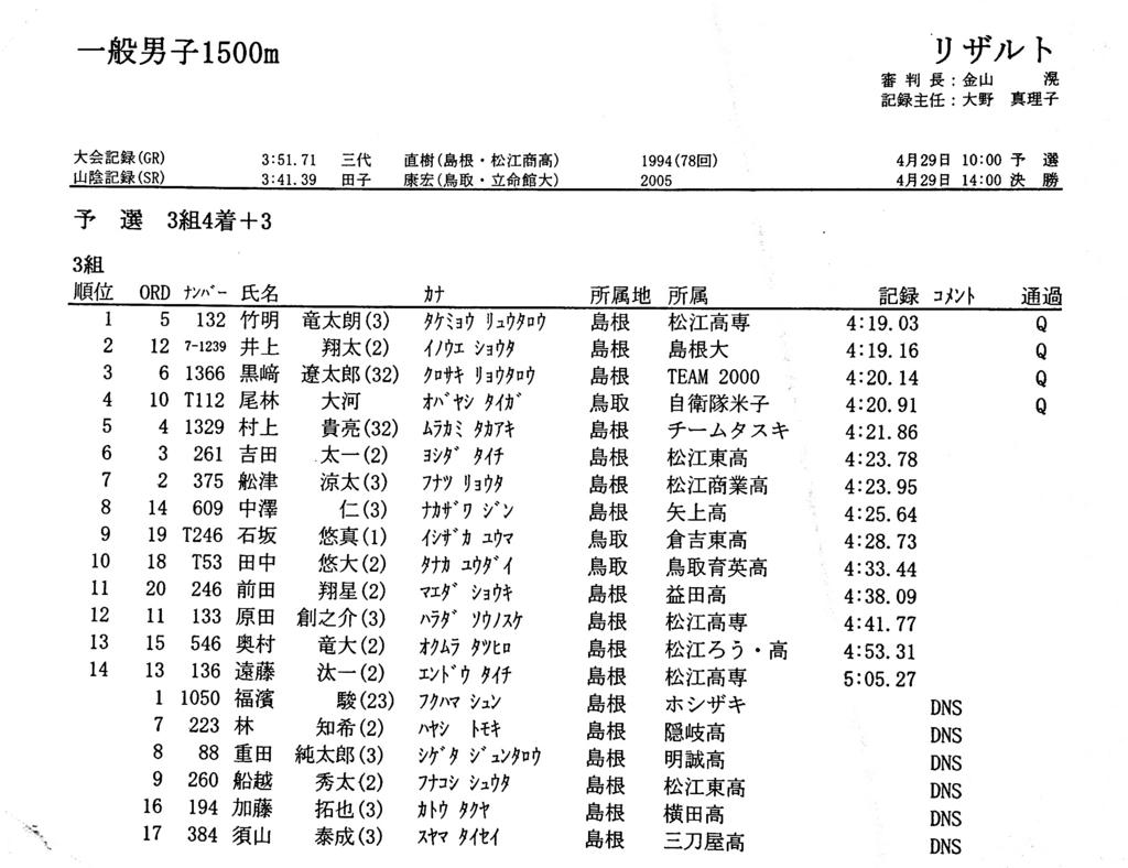 f:id:hikawa029:20170429120033j:plain