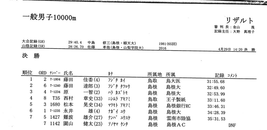 f:id:hikawa029:20170429170633j:plain