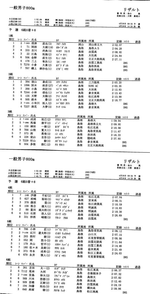 f:id:hikawa029:20170430104658j:plain