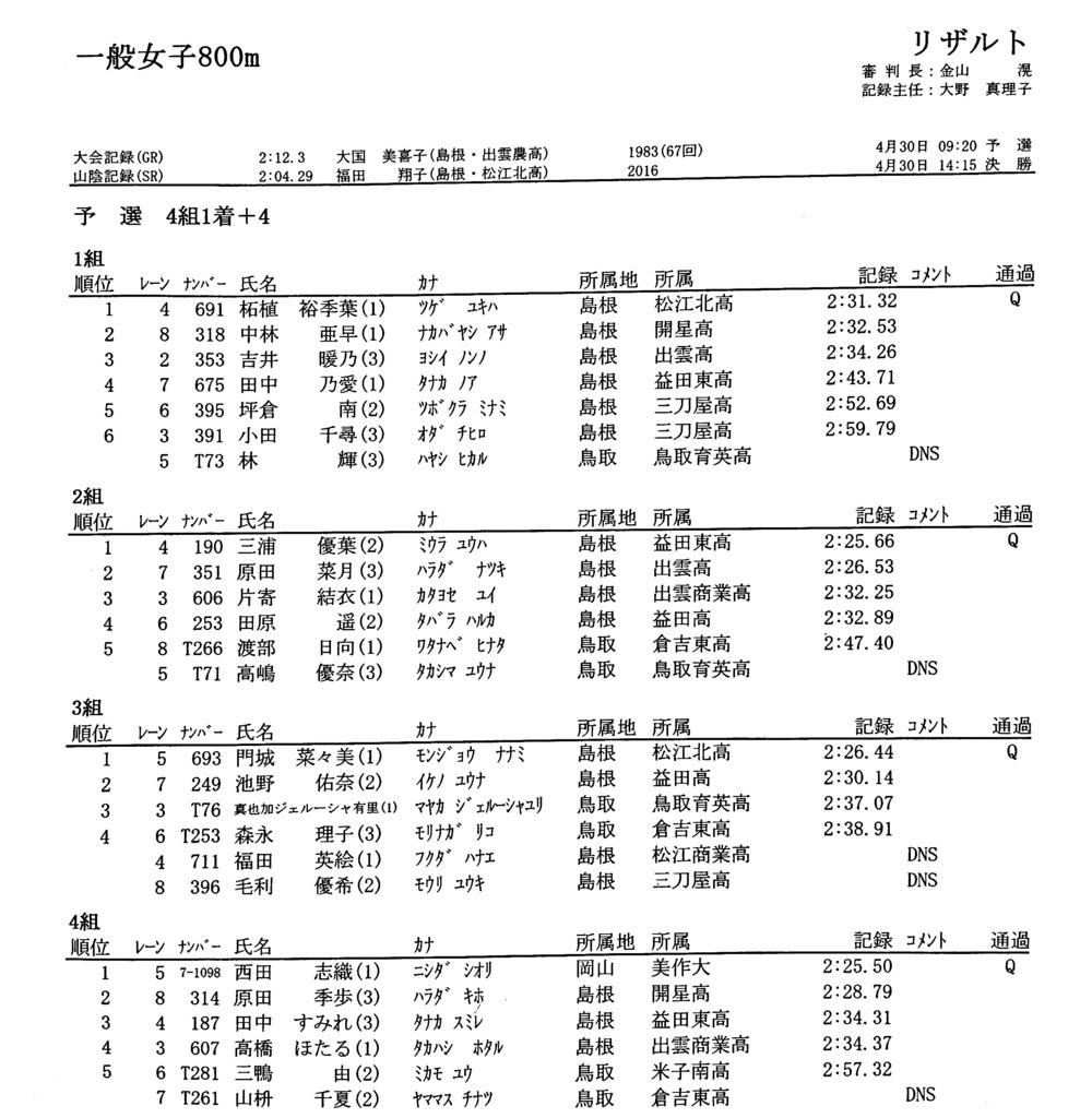 f:id:hikawa029:20170430104705j:plain