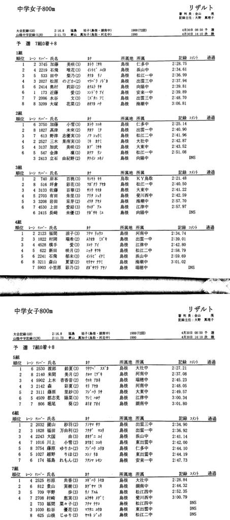 f:id:hikawa029:20170430104744j:plain