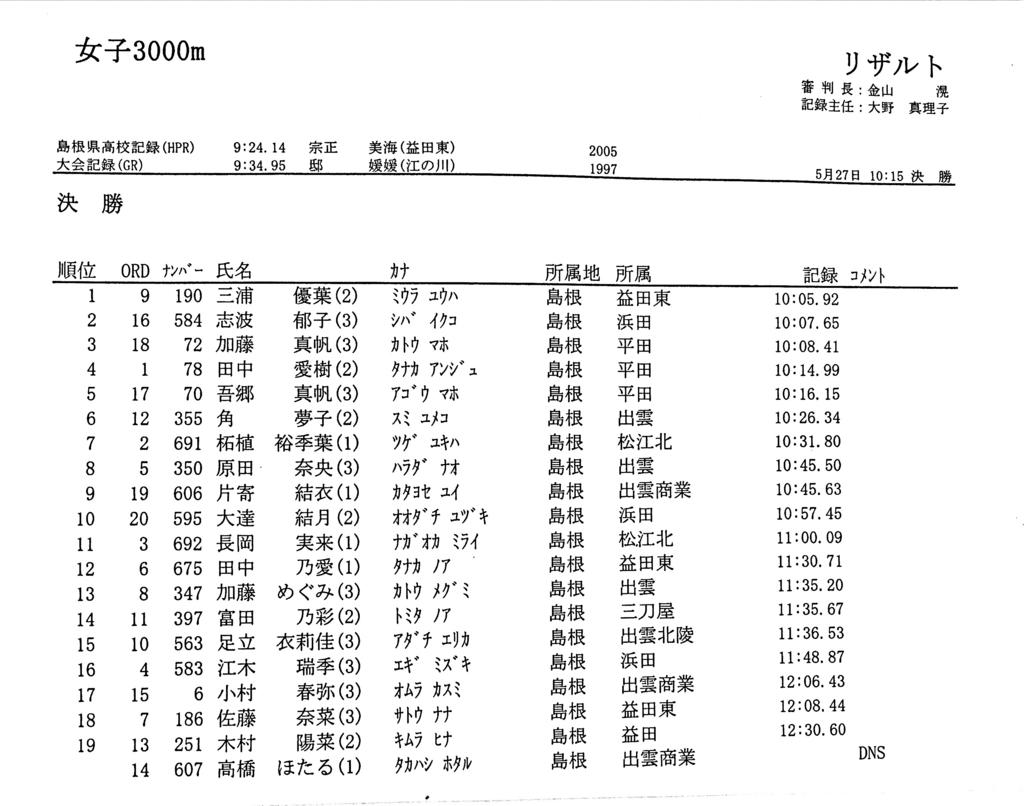 f:id:hikawa029:20170527115832j:plain