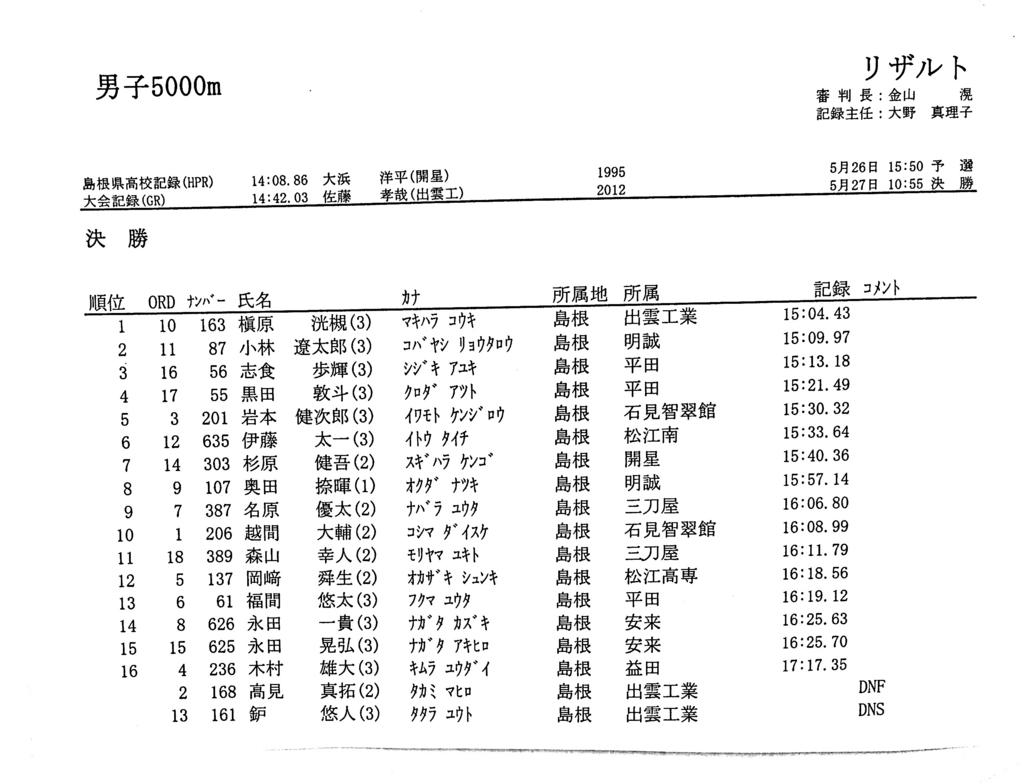 f:id:hikawa029:20170527120010j:plain