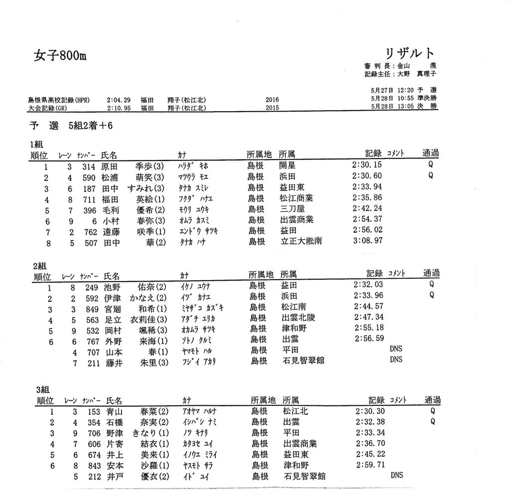 f:id:hikawa029:20170527130213j:plain