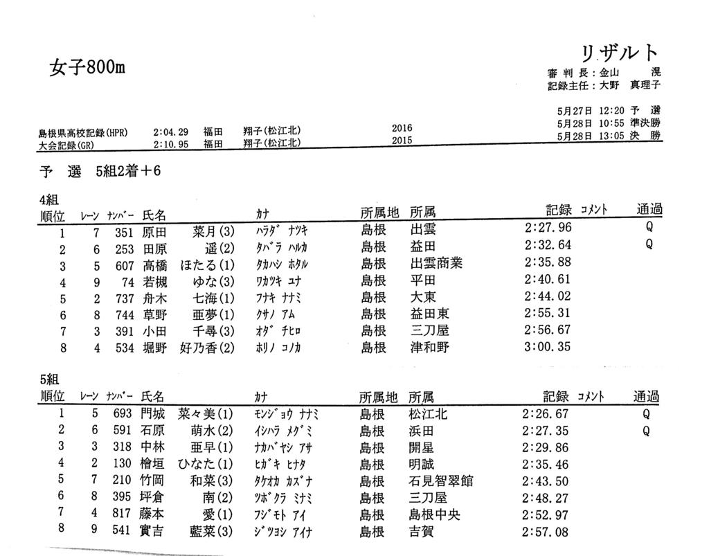 f:id:hikawa029:20170527130220j:plain