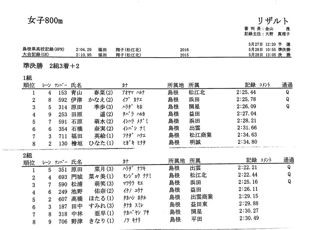f:id:hikawa029:20170528114541j:plain
