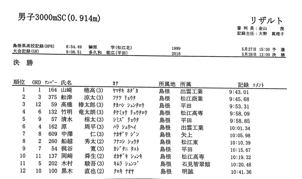 f:id:hikawa029:20170528122308j:plain