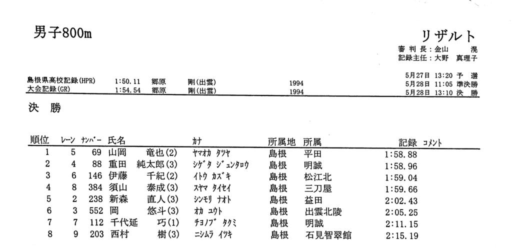 f:id:hikawa029:20170528144147j:plain
